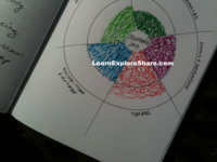"""Heart Wheel, """"Explore: Word-of-the-Year Mid-Year Review"""" http://www.LearnExploreShare.com"""
