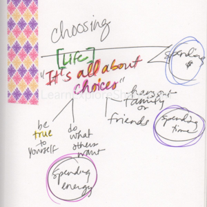 Life: It's all about choices   www.LearnExploreShare.com